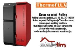 thermoflux-elektim-surcin-kotao-kotlovi-grejanje-pec-etazno-kolikokostagrejanje-mojabaza-biznisportal1