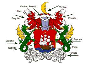grb-izrada-heraldika-mojabaza-porodicni-tradicija-familybiz-obelezje-simbol-zastitni-znak-logo-redizajn-dizajngrb-dizajniranje-srednji-vek2