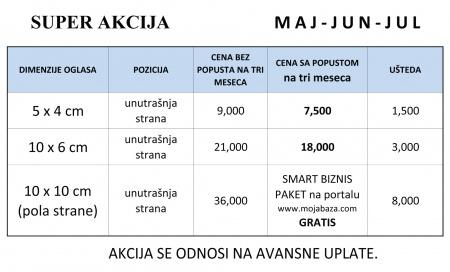 obrenovac-obrenovacki-oglasi-reklame-izrada-oglasavanje-reklamiranje-popust-super-akcija-povoljno-marketing-reklamefirmi-bazafirmi-srbija-lokalni-biznis-belgrade-business-guide-mojabazacom