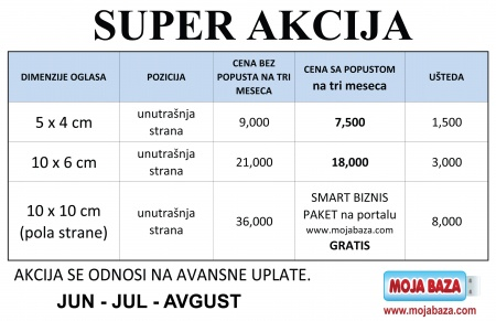superakcija-surcin-novibeograd-zemun-reklamiranjefirme-kakoseoglasiti-2019