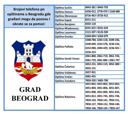 vazni-telefoni--brojevi-za-pomoc-grb-beograd-brojevi-telefona-grad-belgrade-serbia-shield-city-europe